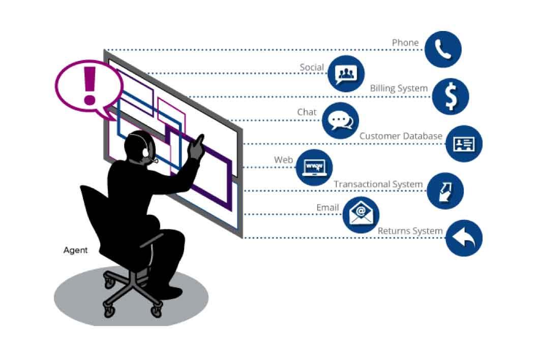 f nf technologien die call center und den kundenservice ver ndern virtualq. Black Bedroom Furniture Sets. Home Design Ideas