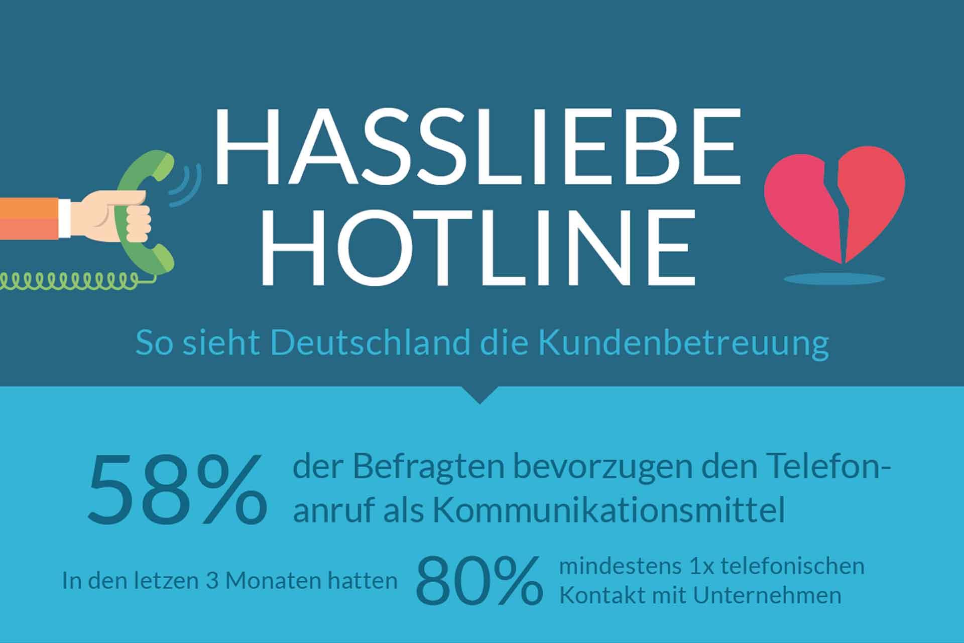 Hassliebe Hotline