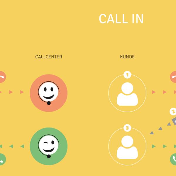 Callin Callback